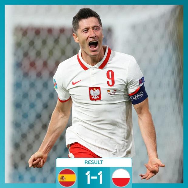 Phung phí hàng tá cơ hội, tuyển Tây Ban Nha bị Ba Lan cầm hoà, rơi vào thế sinh tử tại bảng E - Ảnh 1.