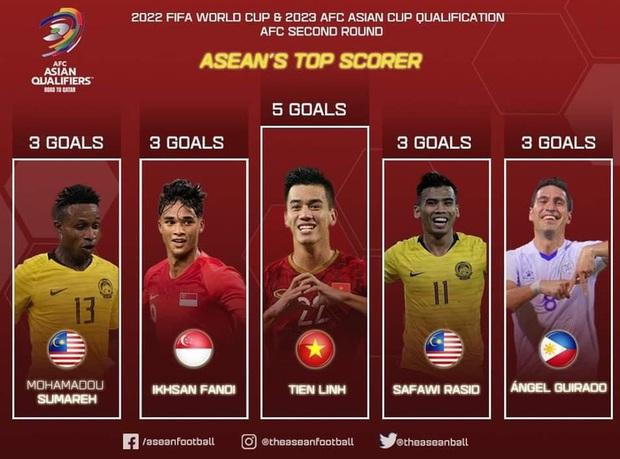 Việt Nam có điểm fair-play cao nhất Đông Nam Á, Tiến Linh cũng vô đối ở hạng mục vua phá lưới - Ảnh 2.