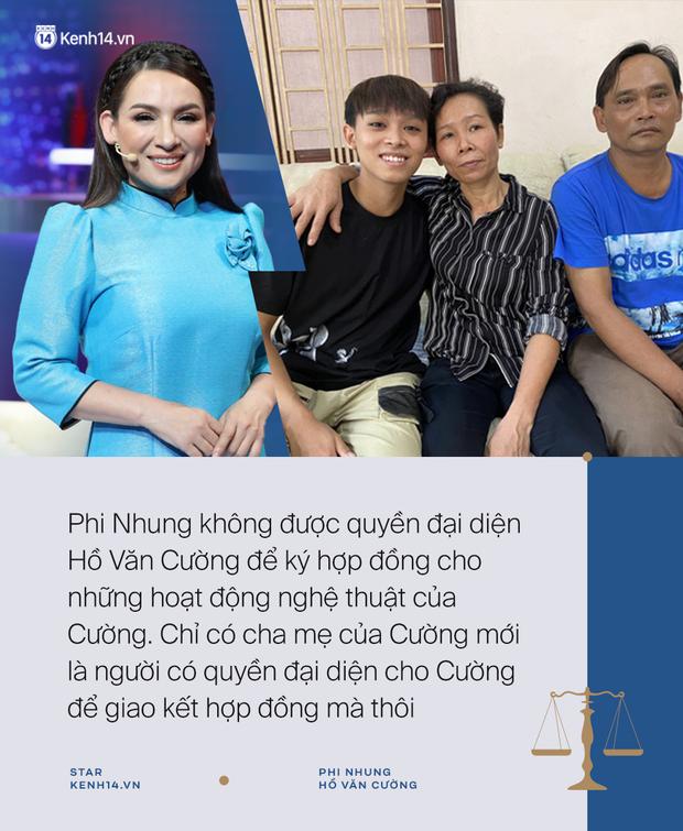 """Luật sư bàn về lùm xùm của Phi Nhung: Xét về luật, ca sĩ Phi Nhung không được đại diện cho Hồ Văn Cường ký kết các hợp đồng"""" - Ảnh 4."""
