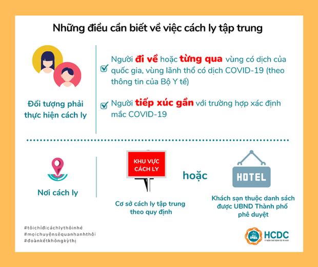 46 khách sạn làm khu cách ly tập trung có thu phí ở TP.HCM - Ảnh 6.