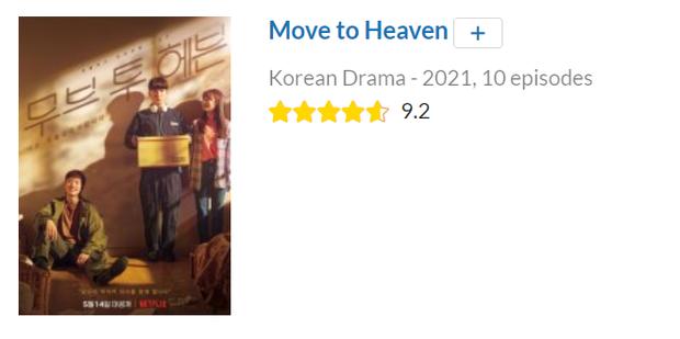 14 phim Hàn được netizen quốc tế chấm điểm cao ngất: Hospital Playlist đứng top 2, số 1 khiến ai cũng ngỡ ngàng - Ảnh 1.