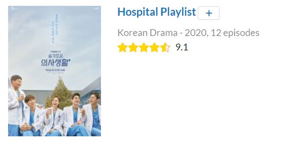 14 phim Hàn được netizen quốc tế chấm điểm cao ngất: Hospital Playlist đứng top 2, số 1 khiến ai cũng ngỡ ngàng - Ảnh 3.