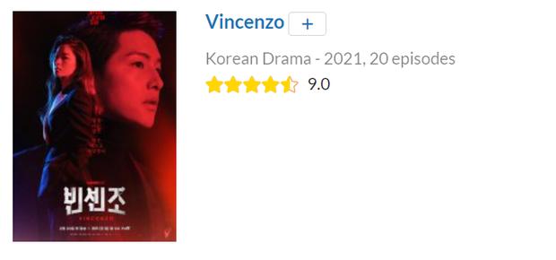 14 phim Hàn được netizen quốc tế chấm điểm cao ngất: Hospital Playlist đứng top 2, số 1 khiến ai cũng ngỡ ngàng - Ảnh 17.