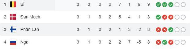 Thắng nhẹ nhàng 2-0 trước Phần Lan, tuyển Bỉ hiên ngang bước vào vòng 1/8 với 3 trận toàn thắng - Ảnh 10.