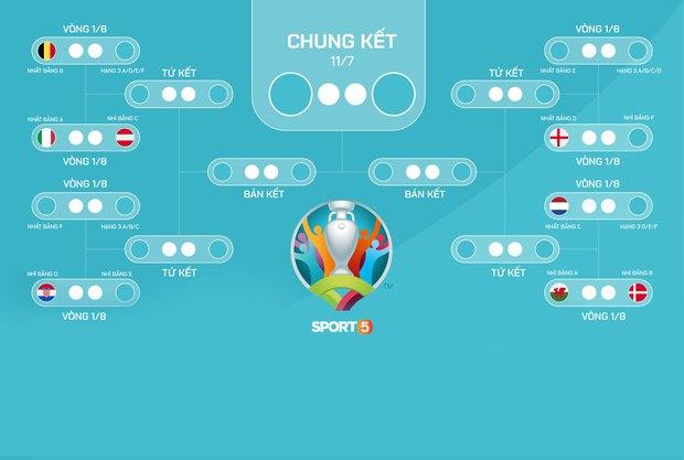 Sterling tiếp tục trở thành người hùng giúp tuyển Anh đánh bại CH Séc tại Euro 2020 - Ảnh 13.