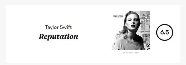 Album của TWICE lập kỳ tích mới vượt xa BLACKPINK và BTS, được Pitchfork đánh giá cao hơn cả album Justin Bieber, Taylor Swift - Ảnh 8.