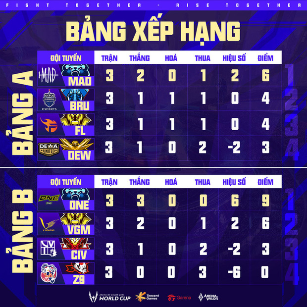Lượt về AWC 2021: Saigon Phantom và V Gaming sáng cửa vào playoffs, chờ bản lĩnh nhà vô địch của Team Flash? - Ảnh 1.
