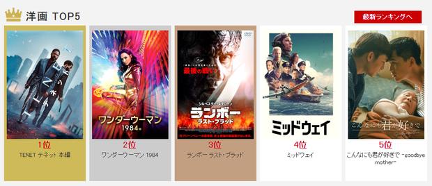 Thưa Mẹ Con Đi lọt top 5 phim nước ngoài bán chạy nhất ở Nhật Bản, điểm cao chạm nóc và được yêu mến nồng nhiệt - Ảnh 3.