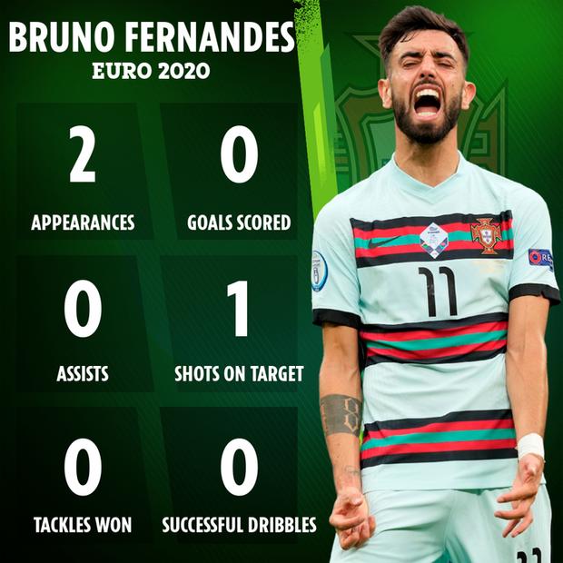 Top 5 ngôi sao gây thất vọng nhất tại vòng bảng Euro 2020 - Ảnh 4.