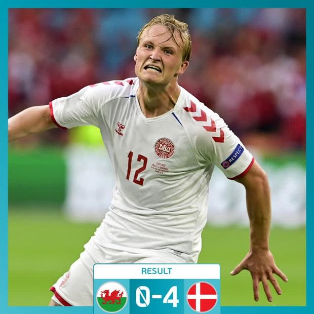 Nghiền nát Xứ Wales, Đan Mạch vào tứ kết Euro 2020 - Ảnh 1.