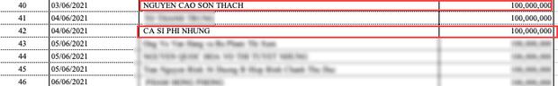 Số tiền ủng hộ của loạt sao Vbiz cho Quỹ vaccine được công khai minh bạch trên web, ai cũng tra cứu được! - Ảnh 3.