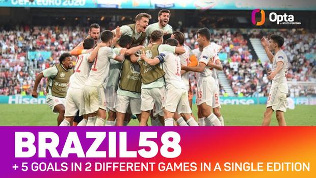 Tây Ban Nha phá 3 kỷ lục Euro chỉ trong một trận - Ảnh 6.
