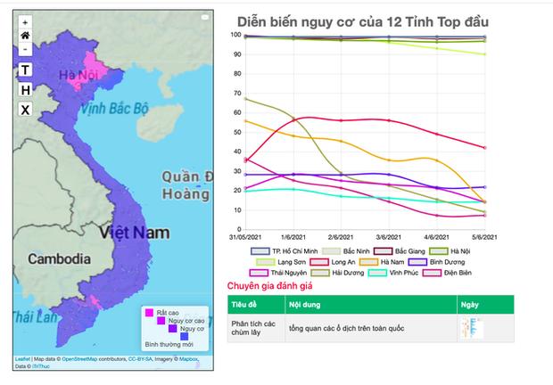 Bộ Y tế công bố bản đồ Covid-19 đầu tiên của Việt Nam: Hiển thị 4 mức nguy cơ, giúp địa phương chống dịch hiệu quả - Ảnh 2.