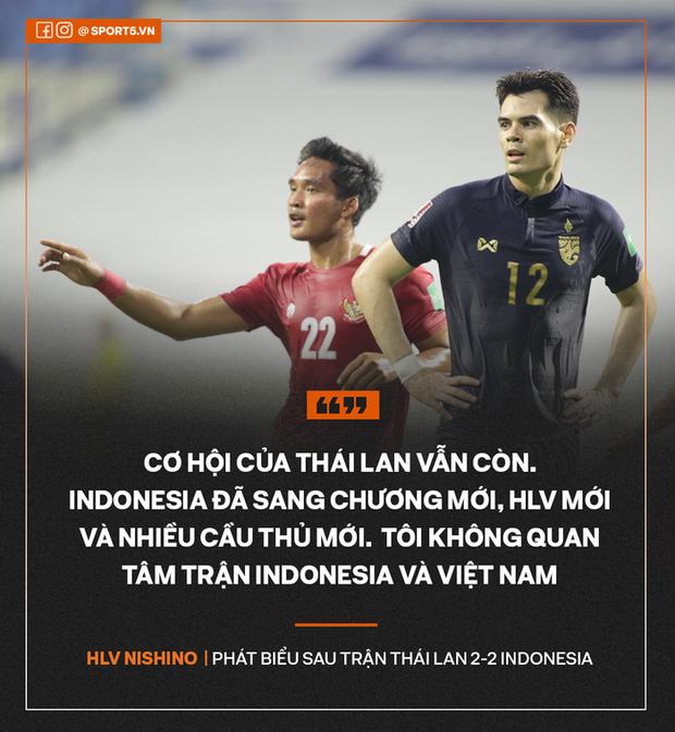 """HLV tuyển Thái Lan: """"Hòa Indonesia khiến nhiệm vụ lọt vào vòng tới khó khăn hơn"""" - Ảnh 1."""