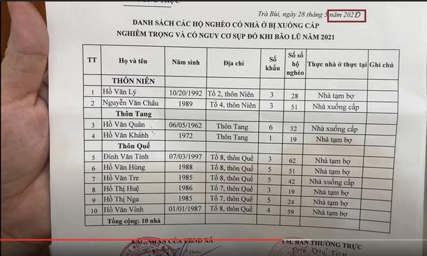 """Soi chi tiết bất thường trong giấy tờ sao kê của NS Hoài Linh: Cho người dân 237 tuổi """"xuyên không"""", sửa thời gian bằng bút mực? - Ảnh 3."""