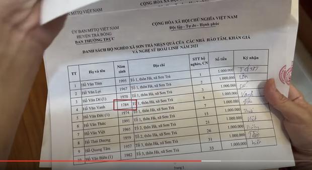 """Soi chi tiết bất thường trong giấy tờ sao kê của NS Hoài Linh: Cho người dân 237 tuổi """"xuyên không"""", sửa thời gian bằng bút mực? - Ảnh 6."""