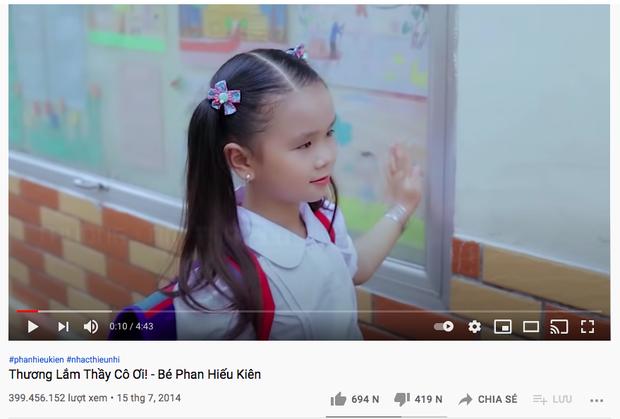 Loạt MV nhạc Việt cập kê nửa tỷ view sau Bống Bống Bang Bang: Jack - K-ICM có tới 3 ngựa chiến, Sơn Tùng thua xa - Ảnh 10.