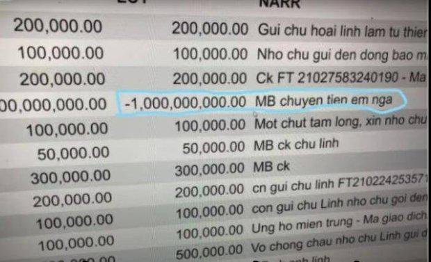 MXH lan truyền sao kê ngân hàng chưa công bố được cho là của NS Hoài Linh: Số tiền từ thiện thực tế lên đến 22 tỷ, có 1 tỷ giao dịch đáng ngờ? - Ảnh 2.