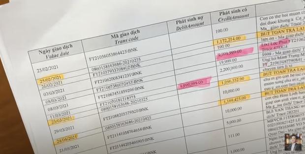 MXH lan truyền sao kê ngân hàng chưa công bố được cho là của NS Hoài Linh: Số tiền từ thiện thực tế lên đến 22 tỷ, có 1 tỷ giao dịch đáng ngờ? - Ảnh 5.