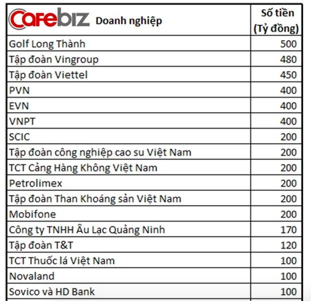 Chân dung ông chủ Golf Long Thành ủng hộ 500 tỷ vào quỹ Vaccine chống Covid-19: Doanh nhân thế hệ đầu của Việt Nam, từng phải xây hầm chứa vàng vì quá nhiều tiền - Ảnh 2.