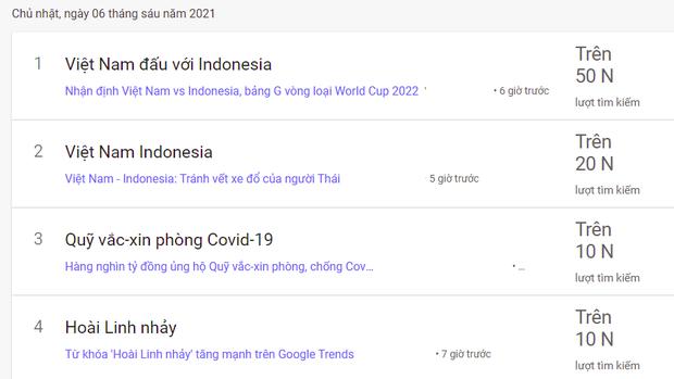 Từ khóa Hoài Linh nhảy lọt top tìm kiếm nhiều nhất 24 giờ qua, cho ra 16,8 triệu kết quả chỉ trong 0,47 giây sau clip quẩy vinahey - Ảnh 4.