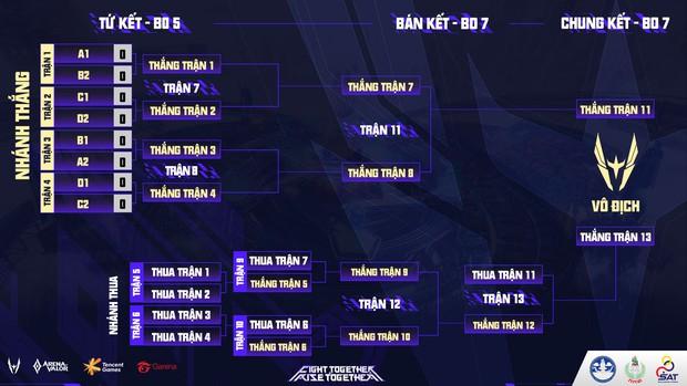 Lịch thi đấu vòng bảng AWC 2021: Team Flash đụng độ Buriram United ngay ngày khai mạc! - Ảnh 5.