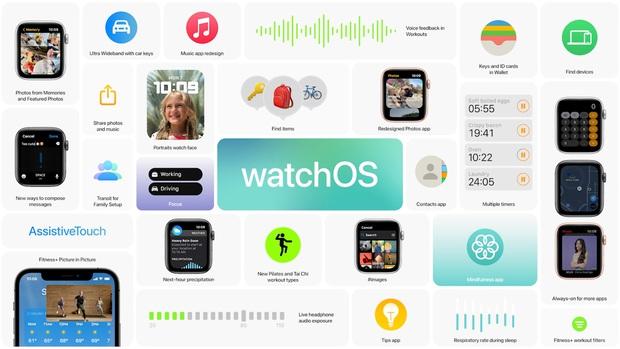 Apple Watch vừa được Apple cập nhật những tính năng gì? - Ảnh 12.