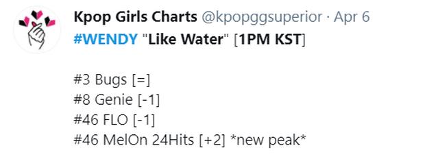 Khi main vocal của BLACKPINK và Red Velvet debut solo: Wendy được SM đầu tư nhưng chịu thua toàn tập trước Rosé? - Ảnh 13.