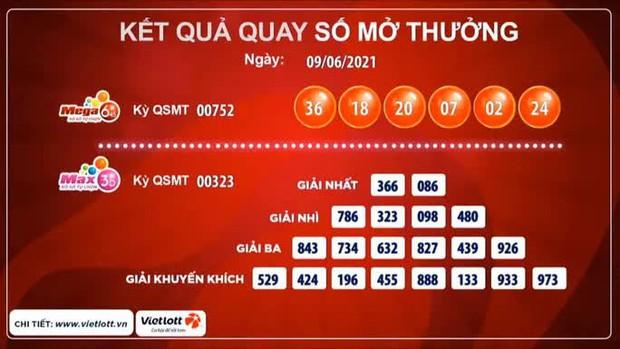 Vé Vietlott trúng 29,2 tỉ đồng được bán qua tin nhắn SMS - Ảnh 1.