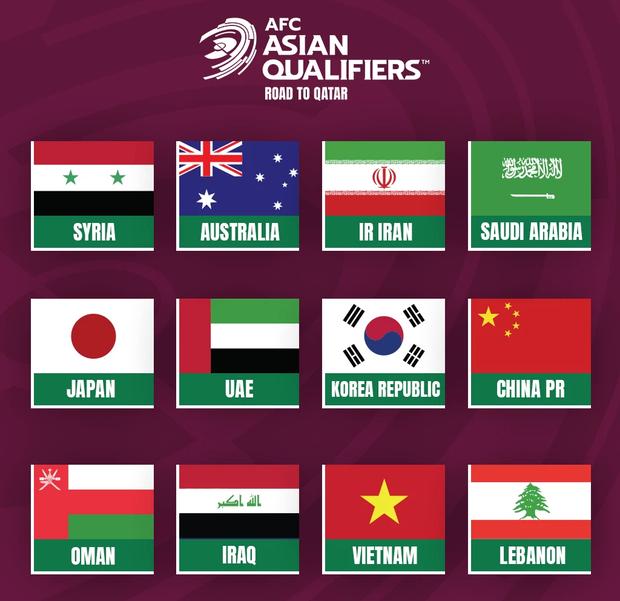 Đội tuyển Việt Nam nằm chung bảng với Trung Quốc và Nhật Bản tại vòng loại thứ 3 của World Cup 2022 - Ảnh 13.