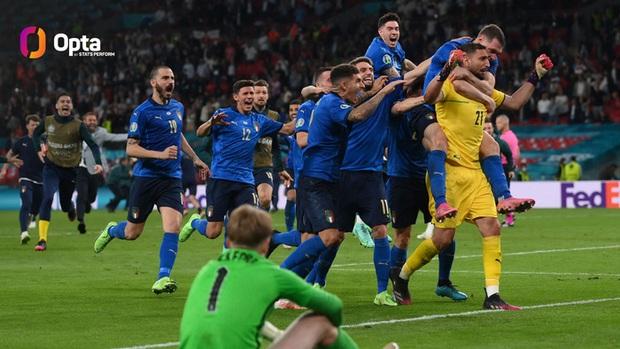 Roberto Mancini và hành trình thần kỳ hô biến đống đổ nát thành binh đoàn Italy bách chiến bách thắng - Ảnh 3.