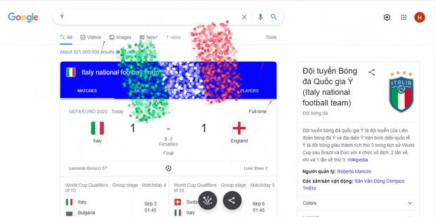 Google cho bắn pháo hoa tung tóe mừng đội tuyển Ý vô địch Euro 2020 - Ảnh 4.