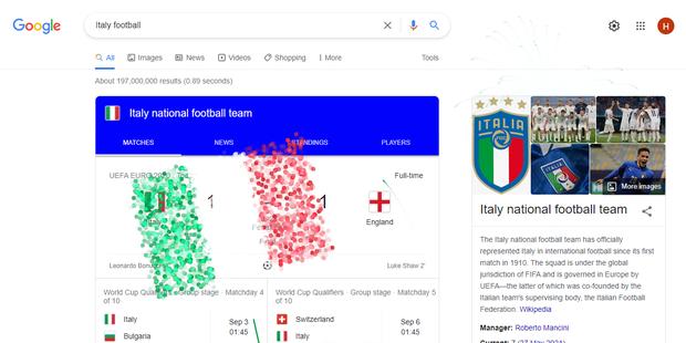 Google cho bắn pháo hoa tung tóe mừng đội tuyển Ý vô địch Euro 2020 - Ảnh 2.
