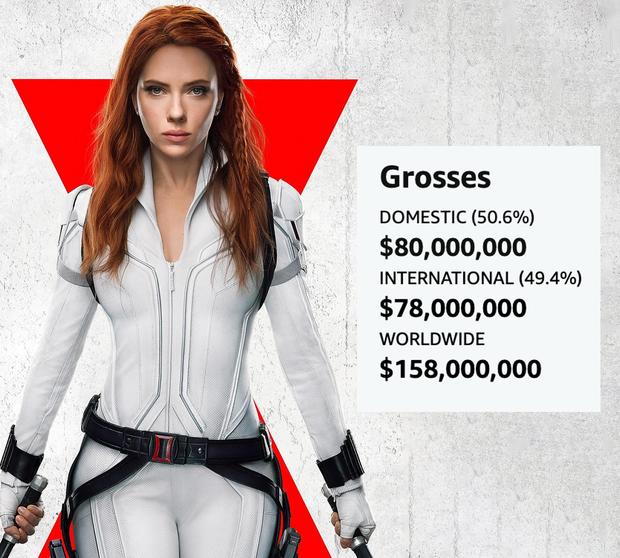 Black Widow lập hàng loạt kỷ lục ngày mở màn, đẳng cấp Marvel đá bay Fast & Furious 9! - Ảnh 2.