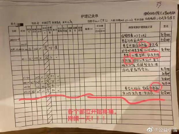 Hot girl Trung Quốc qua đời vì nhiễm trùng sau khi hút mỡ bụng - Ảnh 7.