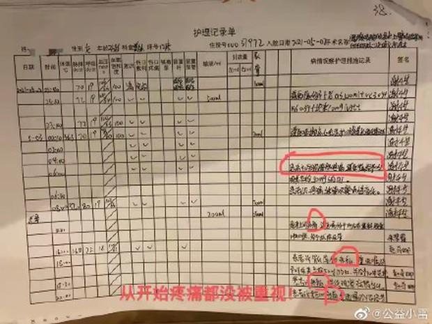 Hot girl Trung Quốc qua đời vì nhiễm trùng sau khi hút mỡ bụng - Ảnh 6.
