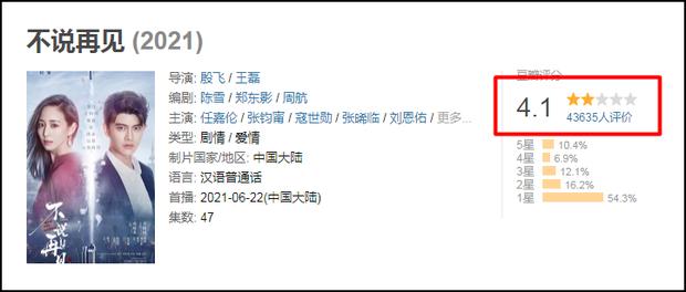 Lại thêm loạt phim Trung mở điểm flop thảm hại: Nhậm Gia Luân lần đầu gặp biến, nhìn qua Lên Nhầm Kiệu Hoa remake mà xỉu á! - Ảnh 4.