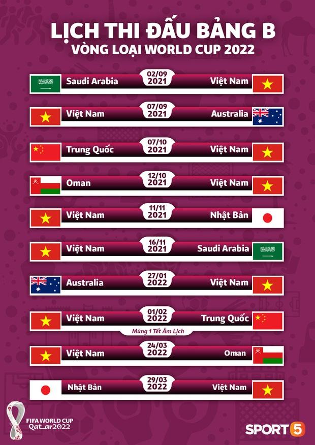 Tết này, bóng đá sẽ về nhà với NHM đội tuyển Việt Nam tại vòng loại thứ 3 World Cup 2022 - Ảnh 2.