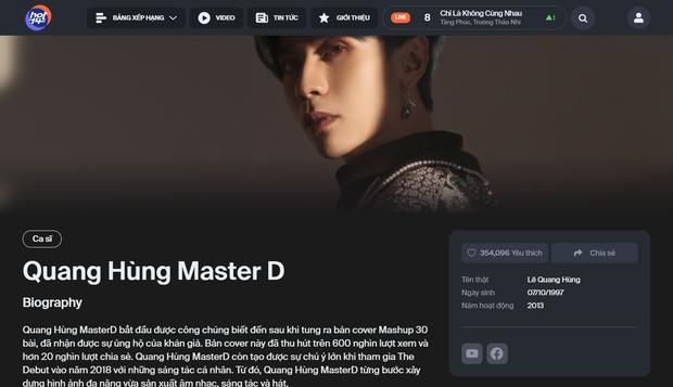 K-ICM lần đầu soán ngôi vương của Jack, Quang Hùng MasterD có thứ hạng bất ngờ trên BXH HOT14s Artist Of The Week - Ảnh 15.