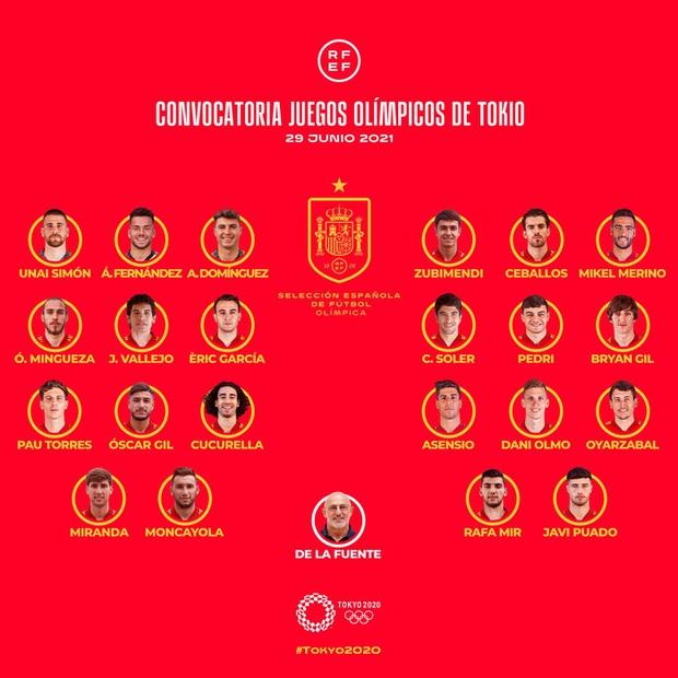 Preview ĐT bóng đá Olympic Tây Ban Nha: Ứng cử viên số 1 cho tấm huy chương vàng - Ảnh 2.