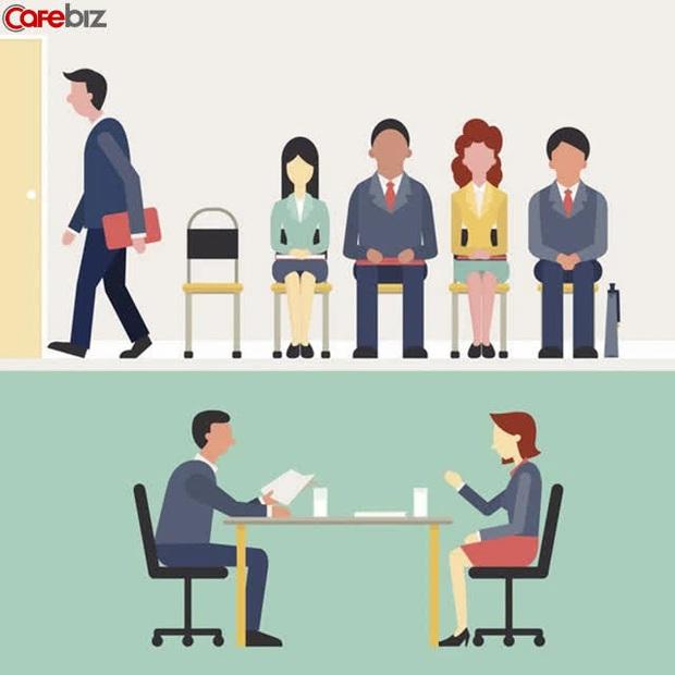 Chuyên gia nghề nghiệp: 6 điều tối kị khi phỏng vấn xin việc, lỡ phạm phải đừng mong nhận được lời đề nghị tốt đẹp! - Ảnh 2.