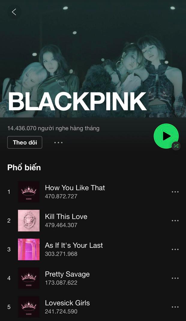 Bỏ xa BLACKPINK, Dynamite của BTS vượt mốc 1 tỷ stream trên Spotify, là nghệ sĩ Hàn đầu tiên làm được điều này! - Ảnh 5.