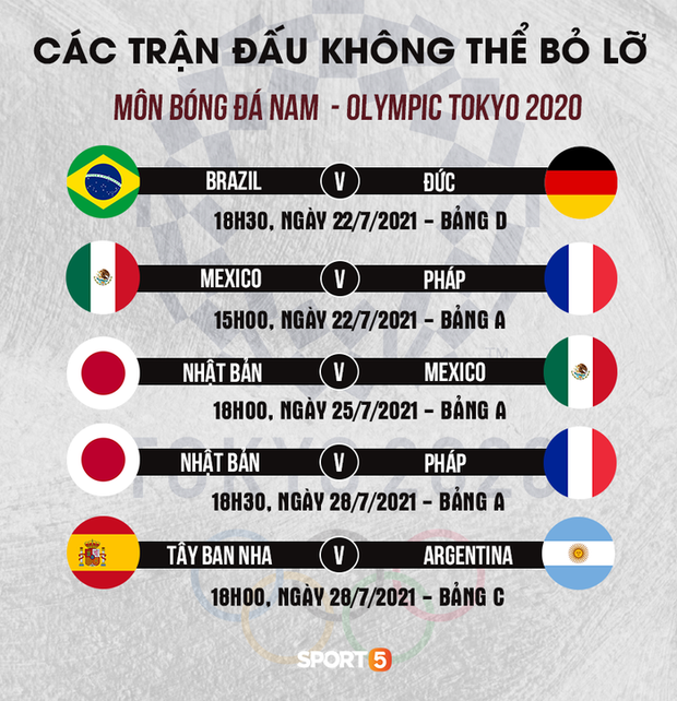 Preview ĐT bóng đá Olympic Brazil: Tham vọng bảo vệ tấm huy chương vàng - Ảnh 10.