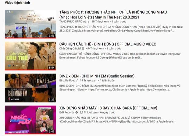 Chủ nhân ca khúc vượt mặt Binz - Đen Vâu chính thức trở lại, hiện tượng Lỡ Say Bye Là Bye vừa comeback đã bị nhận xét giống T-ara - Ảnh 1.