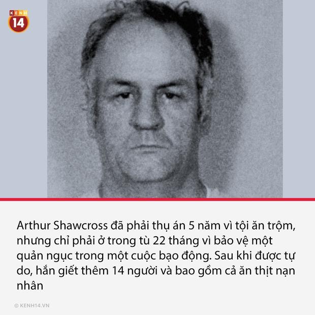 15 sự thật kinh hoàng về những kẻ sát nhân hàng loạt khét tiếng thế giới - Ảnh 11.
