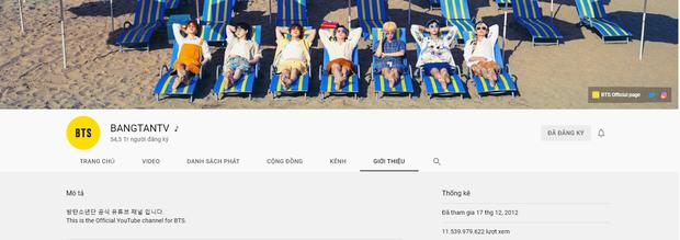 BLACKPINK vượt Maroon 5 để trở thành nhóm nhạc có kênh YouTube đạt nhiều lượt xem nhất, đến BTS vẫn còn phải chạy theo dài dài - Ảnh 3.