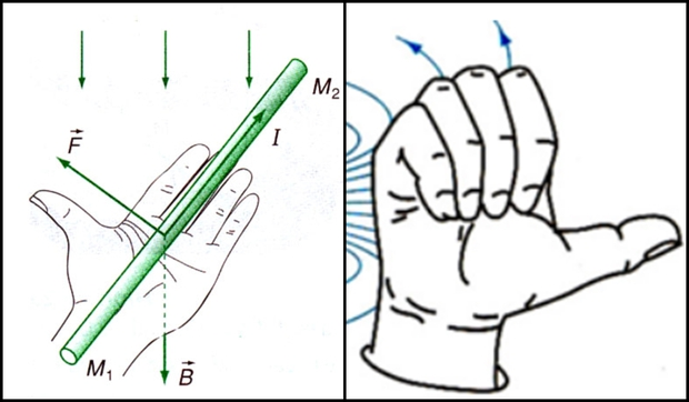 Cô giáo Minh Thu dính phốt sai kiến thức cơ bản: Giáo viên Lý nhưng không phân biệt được quy tắc bàn tay trái và bàn tay phải - Ảnh 2.