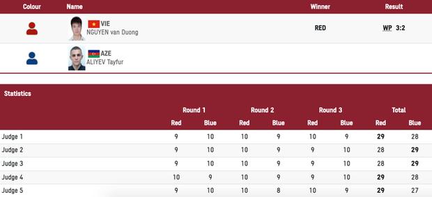 Tin cực vui tại Olympic: Võ sĩ boxing Nguyễn Văn Đương đấm ngã đối thủ, xuất sắc tiến vào vòng 1/8 - Ảnh 2.