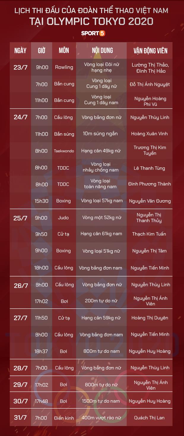 Hot girl cầu lông Việt Nam đánh bại đối thủ Pháp, có khởi đầu như mơ tại Olympic Tokyo 2020 - Ảnh 3.