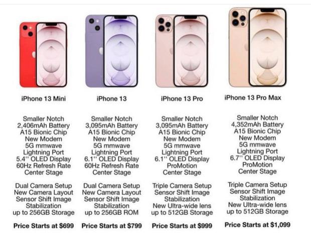 Rò rỉ concept iPhone 13 màu vàng hồng đẹp mãn nhãn - Ảnh 5.